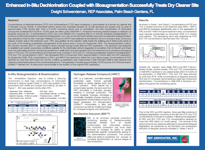 Enhanced_In-Situ_Dechlorination_Coupled_with_Bioaugmentation_Successfully_Treats_Dry_Cleaner_Site_Thumbnail