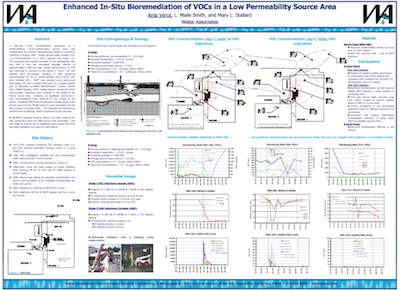 Enhanced_In-Situ_Bioremediation_of_VOCs_in_a_Low_Permeability_Source_Area_Thumbnail