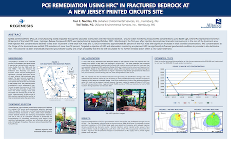 PCE_Remediation_Using_HRC_in_Fractured_Bedrock_at_a_New